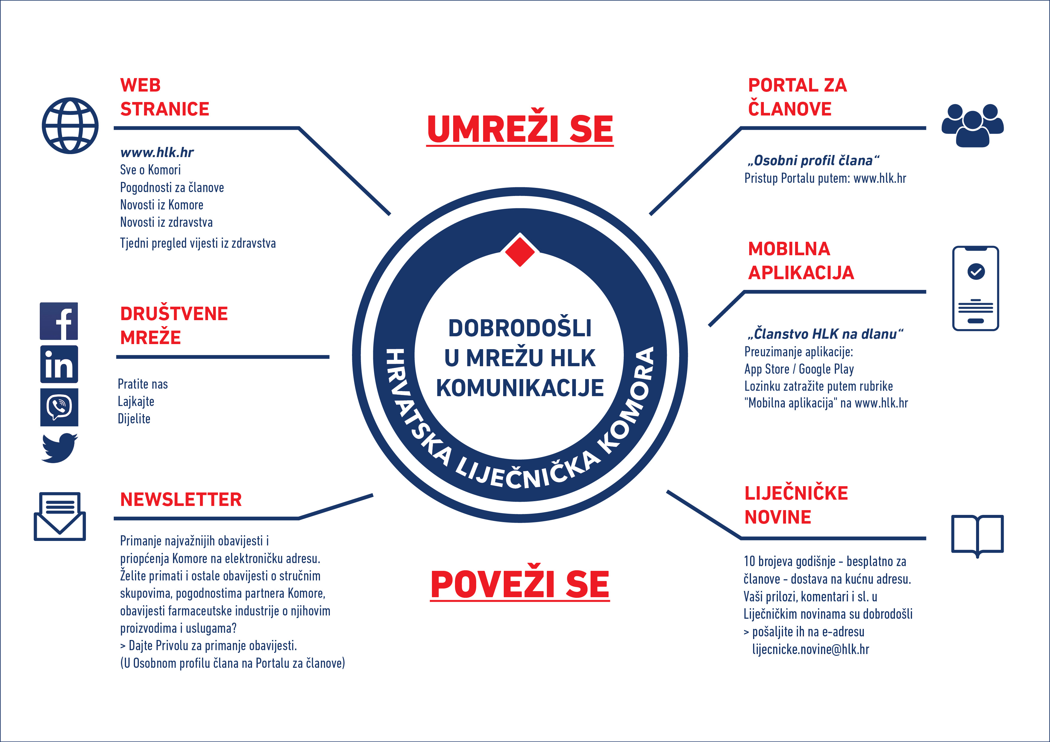 osobni kontakti vukovarsko srijemska